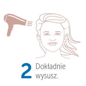 UzycieCichowsza02